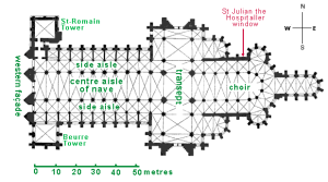 plan_cathedrale_rouen
