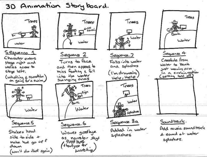 animation_storyboard